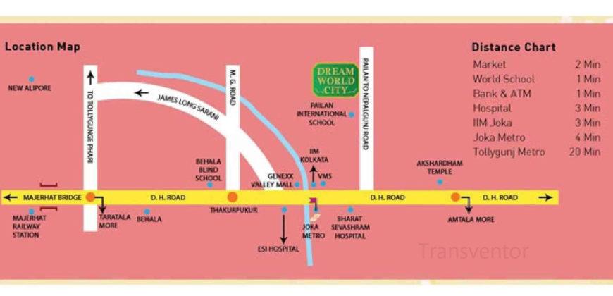 Jain Dream World City